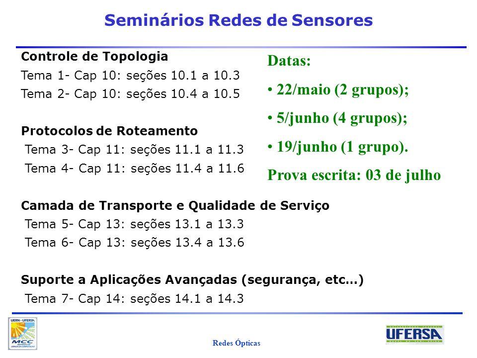 Redes Ópticas Controle de Topologia Tema 1- Cap 10: seções 10.1 a 10.3 Tema 2- Cap 10: seções 10.4 a 10.5 Protocolos de Roteamento Tema 3- Cap 11: seç
