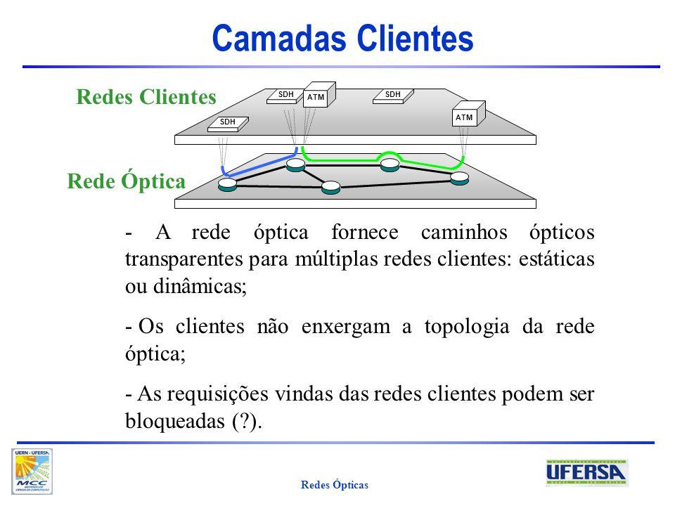 Redes Ópticas SDH ATM Camadas Clientes - A rede óptica fornece caminhos ópticos transparentes para múltiplas redes clientes: estáticas ou dinâmicas; -
