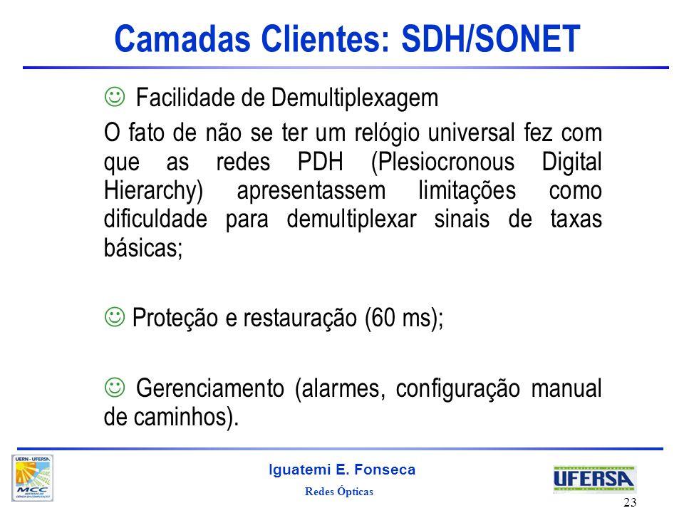 Redes Ópticas Iguatemi E. Fonseca 23 Camadas Clientes: SDH/SONET Facilidade de Demultiplexagem O fato de não se ter um relógio universal fez com que a