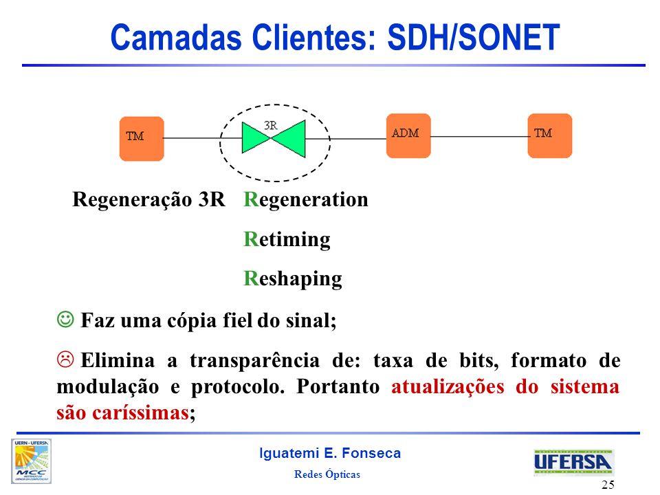 Redes Ópticas Iguatemi E. Fonseca 25 Camadas Clientes: SDH/SONET Regeneração 3RRegeneration Retiming Reshaping Faz uma cópia fiel do sinal; Elimina a