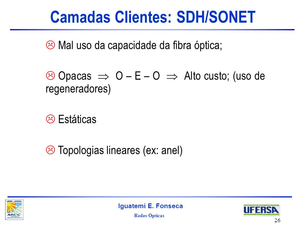 Redes Ópticas Iguatemi E. Fonseca 26 Camadas Clientes: SDH/SONET Mal uso da capacidade da fibra óptica; Opacas O – E – O Alto custo; (uso de regenerad