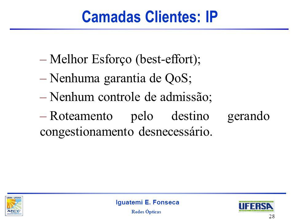 Redes Ópticas Iguatemi E. Fonseca 28 Camadas Clientes: IP – Melhor Esforço (best-effort); – Nenhuma garantia de QoS; – Nenhum controle de admissão; –