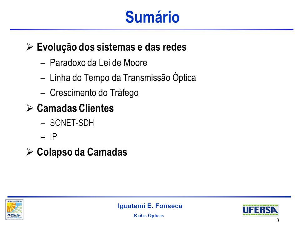 Redes Ópticas Iguatemi E. Fonseca 3 Evolução dos sistemas e das redes –Paradoxo da Lei de Moore –Linha do Tempo da Transmissão Óptica –Crescimento do