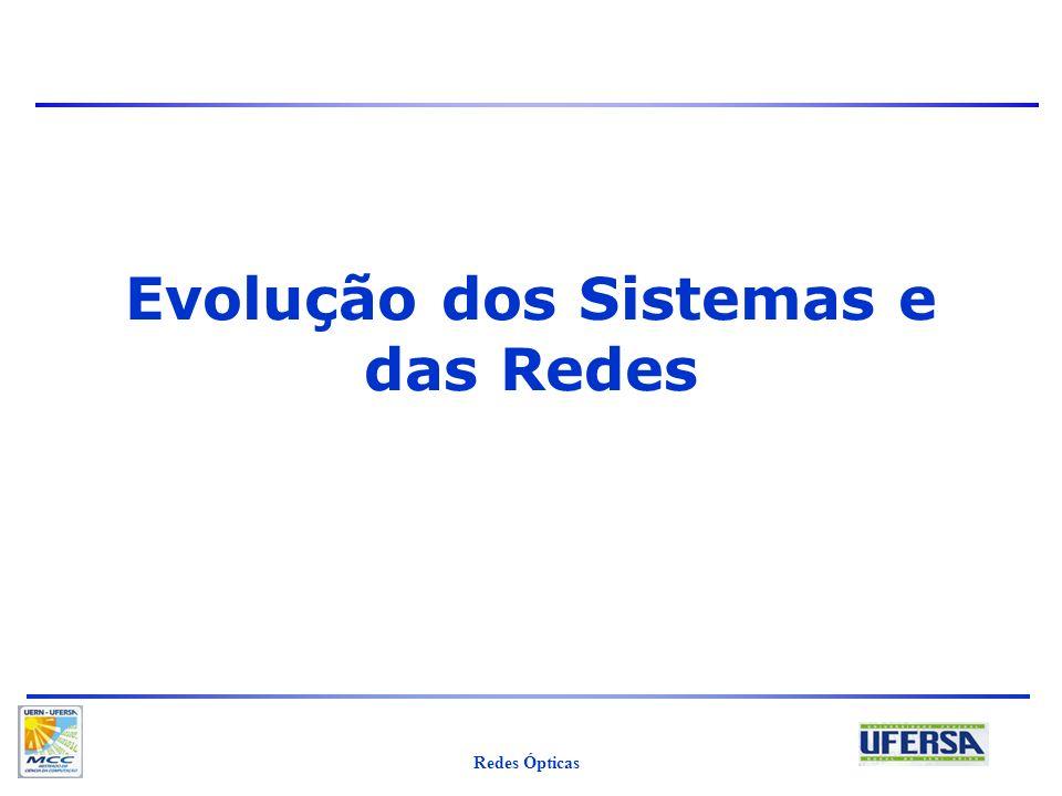 Redes Ópticas Evolução dos Sistemas e das Redes