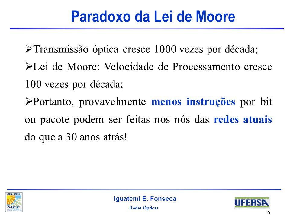 Redes Ópticas Iguatemi E. Fonseca 6 Paradoxo da Lei de Moore Transmissão óptica cresce 1000 vezes por década; Lei de Moore: Velocidade de Processament