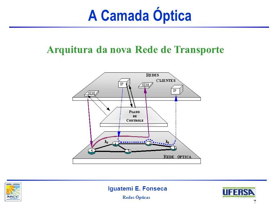 Redes Ópticas Iguatemi E. Fonseca 7 A Camada Óptica Arquitura da nova Rede de Transporte