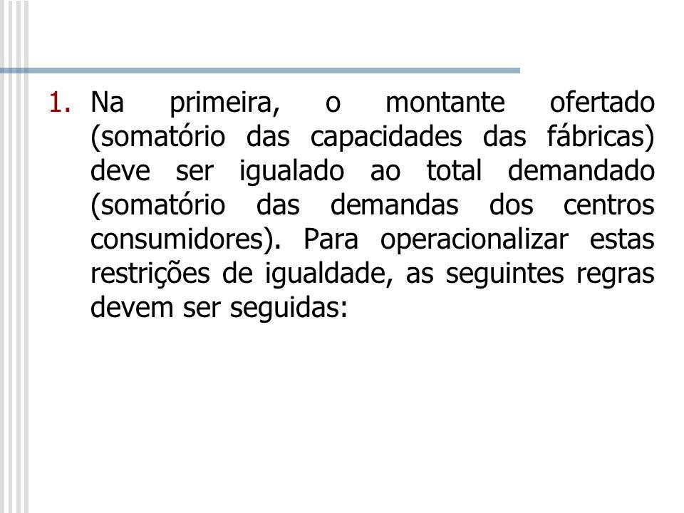 1.Na primeira, o montante ofertado (somatório das capacidades das fábricas) deve ser igualado ao total demandado (somatório das demandas dos centros c