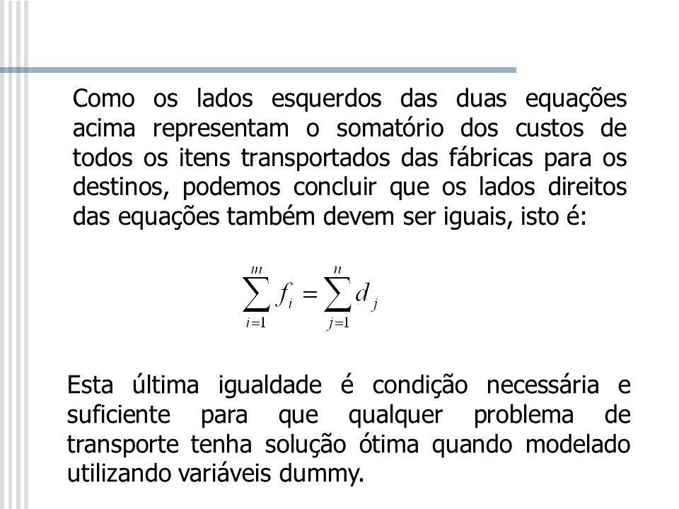 Como os lados esquerdos das duas equações acima representam o somatório dos custos de todos os itens transportados das fábricas para os destinos, pode