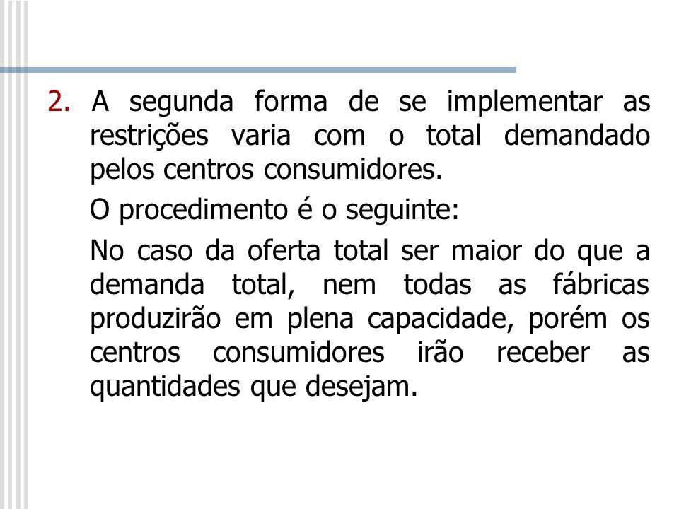 2. A segunda forma de se implementar as restrições varia com o total demandado pelos centros consumidores. O procedimento é o seguinte: No caso da ofe