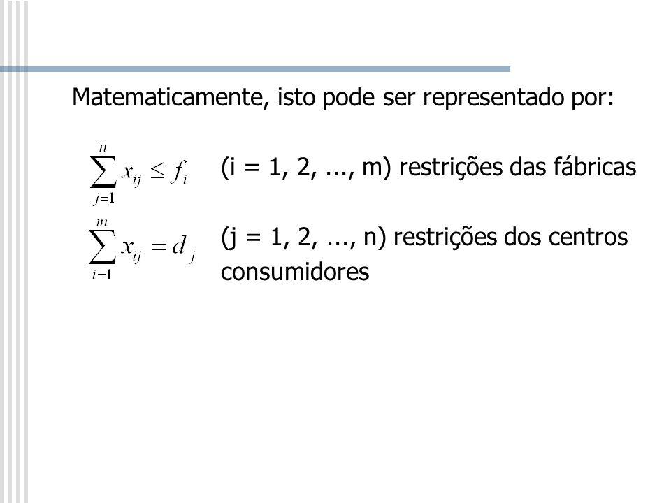 Matematicamente, isto pode ser representado por: (i = 1, 2,..., m) restrições das fábricas (j = 1, 2,..., n) restrições dos centros consumidores