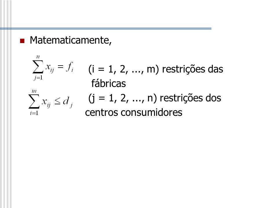 Matematicamente, (i = 1, 2,..., m) restrições das fábricas (j = 1, 2,..., n) restrições dos centros consumidores