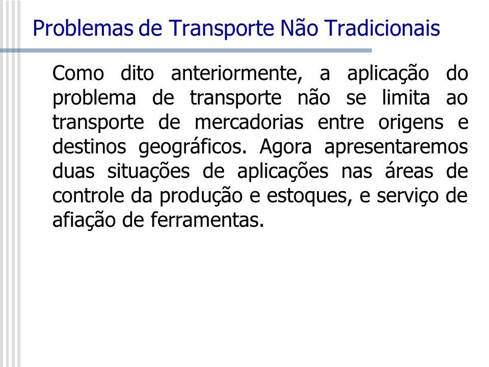 Problemas de Transporte Não Tradicionais Como dito anteriormente, a aplicação do problema de transporte não se limita ao transporte de mercadorias ent