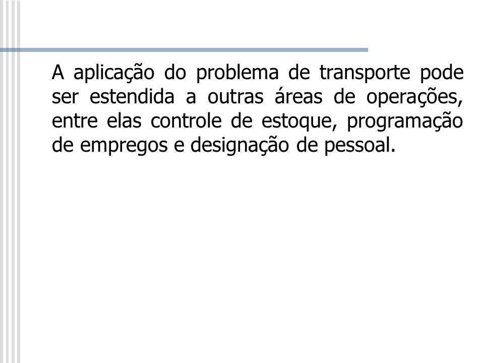 A aplicação do problema de transporte pode ser estendida a outras áreas de operações, entre elas controle de estoque, programação de empregos e design