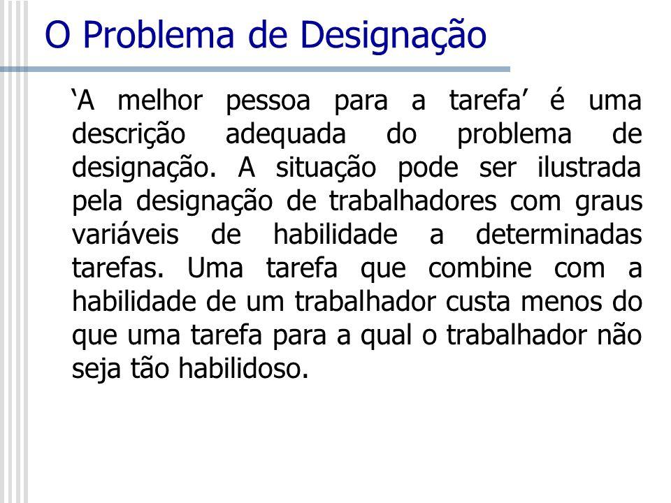 O Problema de Designação A melhor pessoa para a tarefa é uma descrição adequada do problema de designação. A situação pode ser ilustrada pela designaç