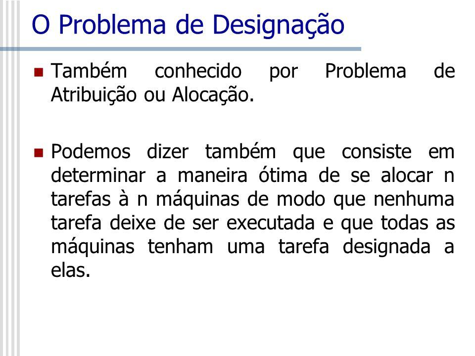 O Problema de Designação Também conhecido por Problema de Atribuição ou Alocação. Podemos dizer também que consiste em determinar a maneira ótima de s