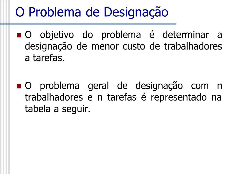 O Problema de Designação O objetivo do problema é determinar a designação de menor custo de trabalhadores a tarefas. O problema geral de designação co
