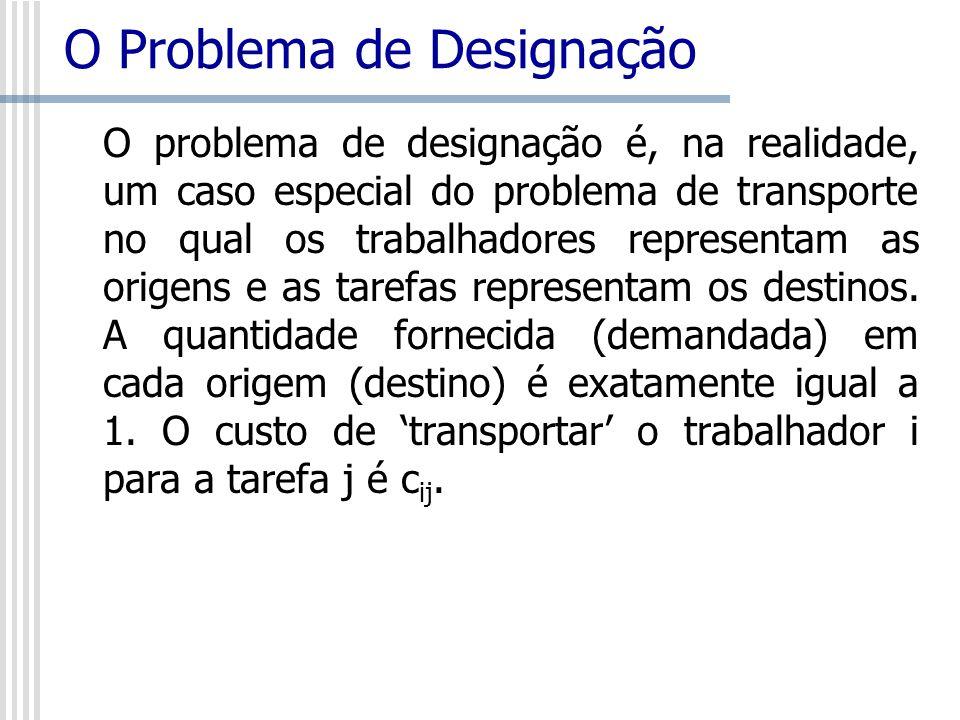 O Problema de Designação O problema de designação é, na realidade, um caso especial do problema de transporte no qual os trabalhadores representam as