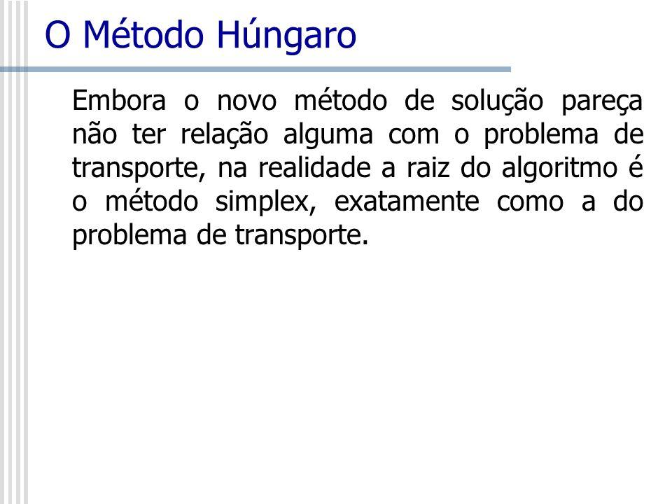 O Método Húngaro Embora o novo método de solução pareça não ter relação alguma com o problema de transporte, na realidade a raiz do algoritmo é o méto