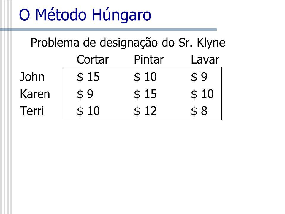 O Método Húngaro Problema de designação do Sr. Klyne CortarPintarLavar John$ 15$ 10$ 9 Karen$ 9$ 15$ 10 Terri$ 10$ 12$ 8