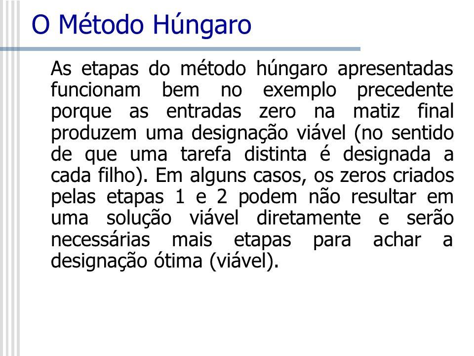 O Método Húngaro As etapas do método húngaro apresentadas funcionam bem no exemplo precedente porque as entradas zero na matiz final produzem uma desi