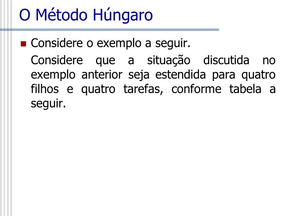 O Método Húngaro Considere o exemplo a seguir. Considere que a situação discutida no exemplo anterior seja estendida para quatro filhos e quatro taref