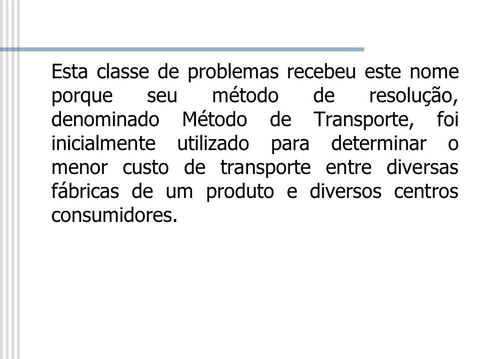 Esta classe de problemas recebeu este nome porque seu método de resolução, denominado Método de Transporte, foi inicialmente utilizado para determinar