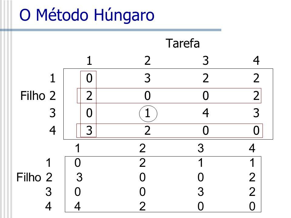 O Método Húngaro Tarefa 1 2 34 1 0 3 22 Filho 2 2 0 02 3 0 1 43 4 3 2 00 1 2 34 1 0 2 11 Filho 2 3 0 02 3 0 0 32 4 4 2 00