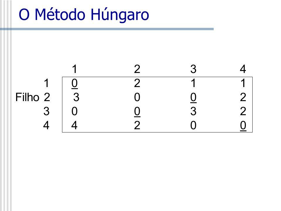 O Método Húngaro 1 2 34 1 0 2 11 Filho 2 3 0 02 3 0 0 32 4 4 2 00