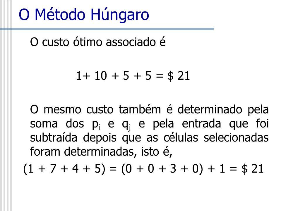 O Método Húngaro O custo ótimo associado é 1+ 10 + 5 + 5 = $ 21 O mesmo custo também é determinado pela soma dos p i e q j e pela entrada que foi subt
