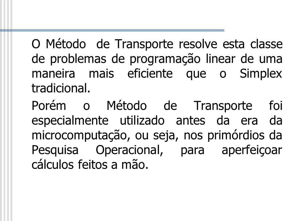 O Método de Transporte resolve esta classe de problemas de programação linear de uma maneira mais eficiente que o Simplex tradicional. Porém o Método