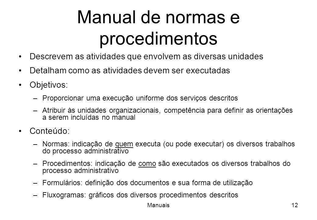 Manuais11 Manual de instruções especializadas Agrupa normas e instruções de aplicação específica a determinada atividade ou tarefa –Manual do vendedor