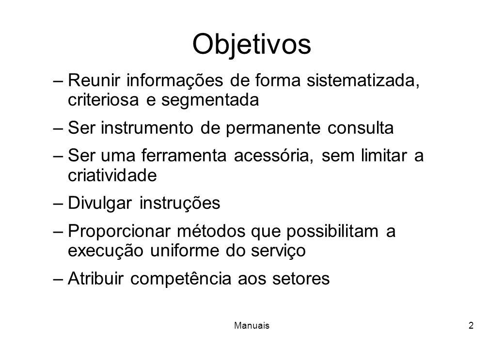 Manuais1 Introdução (...) todo e qualquer conjunto de normas, procedimentos, funções, atividades, políticas, objetivos, instruções e orientações que d