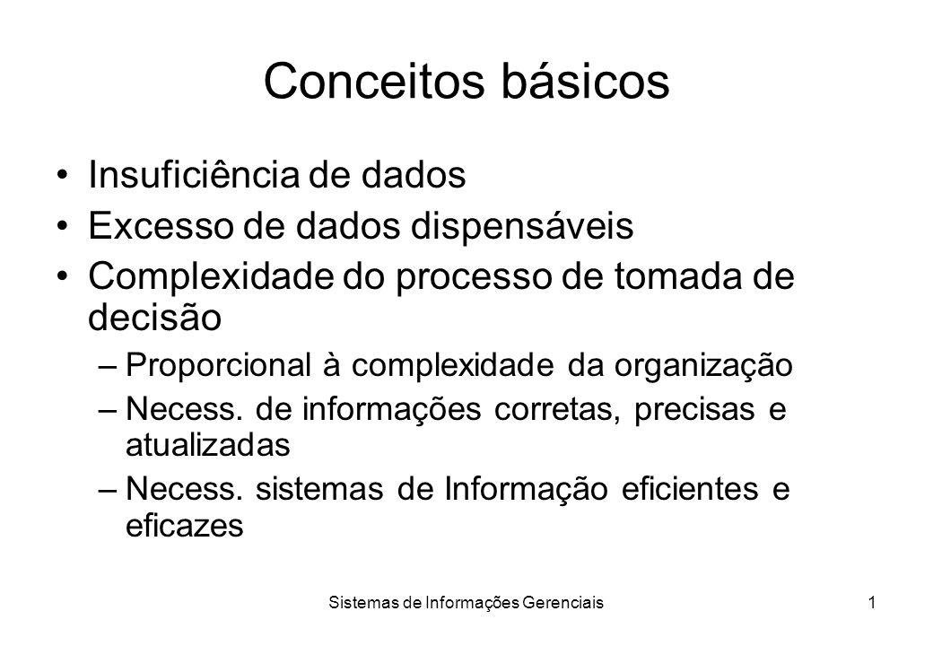 Sistemas de Informações Gerenciais (SIG) Encontro 4