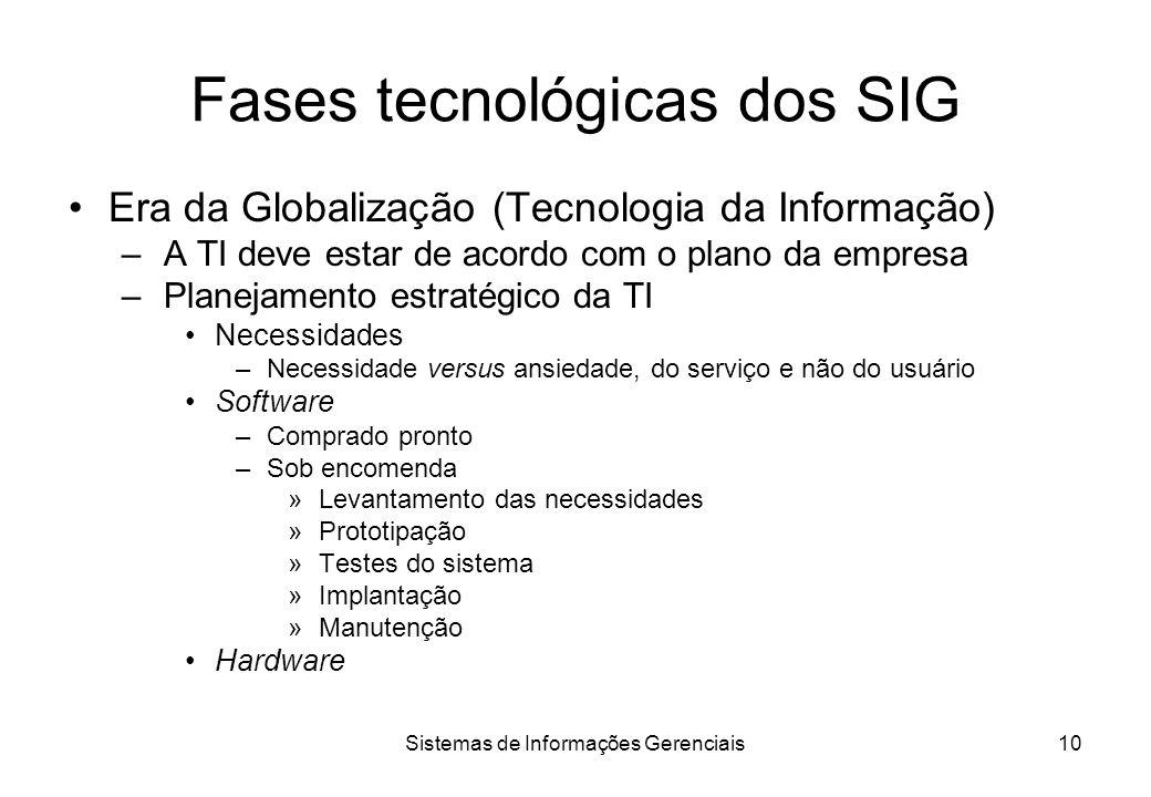Sistemas de Informações Gerenciais9 Fases tecnológicas dos SIG Era do Ambiente Virtual (Informações Estratégicas) –Utilização das informações dos sistemas para decisões –Microcomputador –Comunicação de dados (redes) –Processamento distribuído Distribuição Geográfica Distribuição Departamental