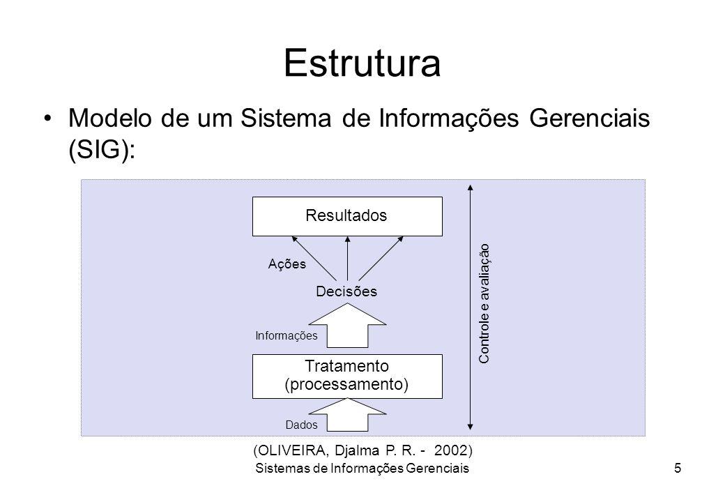 Sistemas de Informações Gerenciais4 Objetivos Apresentar os fluxos de informações e estabelecer vinculações com o processo decisório na organização. P