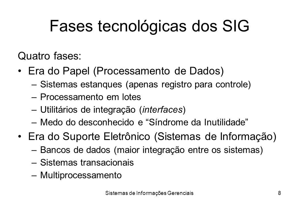 Sistemas de Informações Gerenciais7 Processo decisório Causa do problema Efeitos do problema Problema Decisão Racionalidade Informação