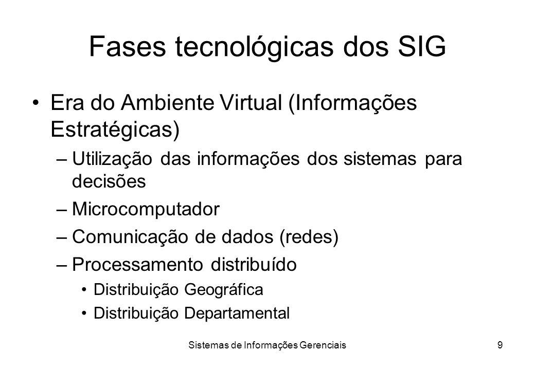 Sistemas de Informações Gerenciais8 Fases tecnológicas dos SIG Quatro fases: Era do Papel (Processamento de Dados) –Sistemas estanques (apenas registr