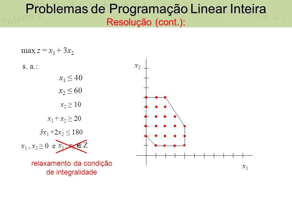relaxamento da condição de integralidade Problemas de Programação Linear Inteira Resolução (cont.): x1x1 max z = x 1 + 3x 2 x 1 40 x 2 60 s.
