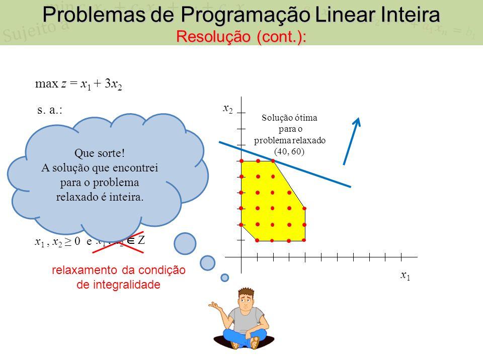 Problemas de Programação Linear Inteira Resolução (cont.): x1x1 relaxamento da condição de integralidade max z = x 1 + 3x 2 x 1 40 x 2 60 s.