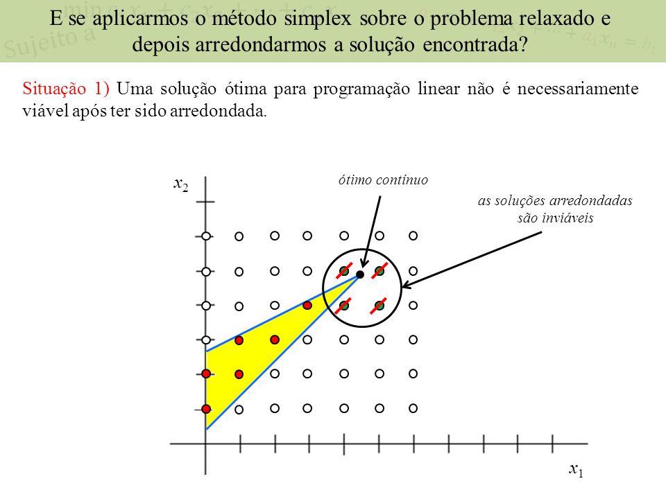 Situação 1) Uma solução ótima para programação linear não é necessariamente viável após ter sido arredondada.