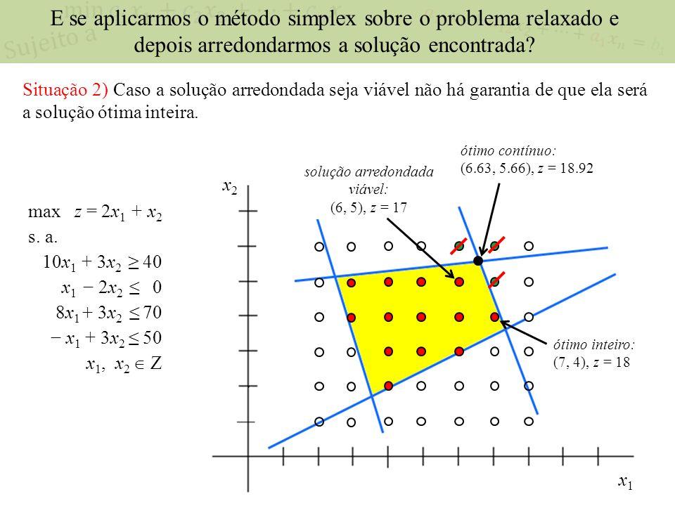 max z = 2x 1 + x 2 s.a.