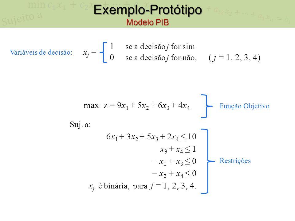 Exemplo-Protótipo Modelo PIB Suj.