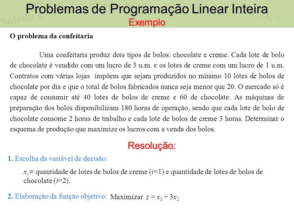 Problemas de Programação Linear Inteira Exemplo O problema da confeitaria Uma confeitaria produz dois tipos de bolos: chocolate e creme.