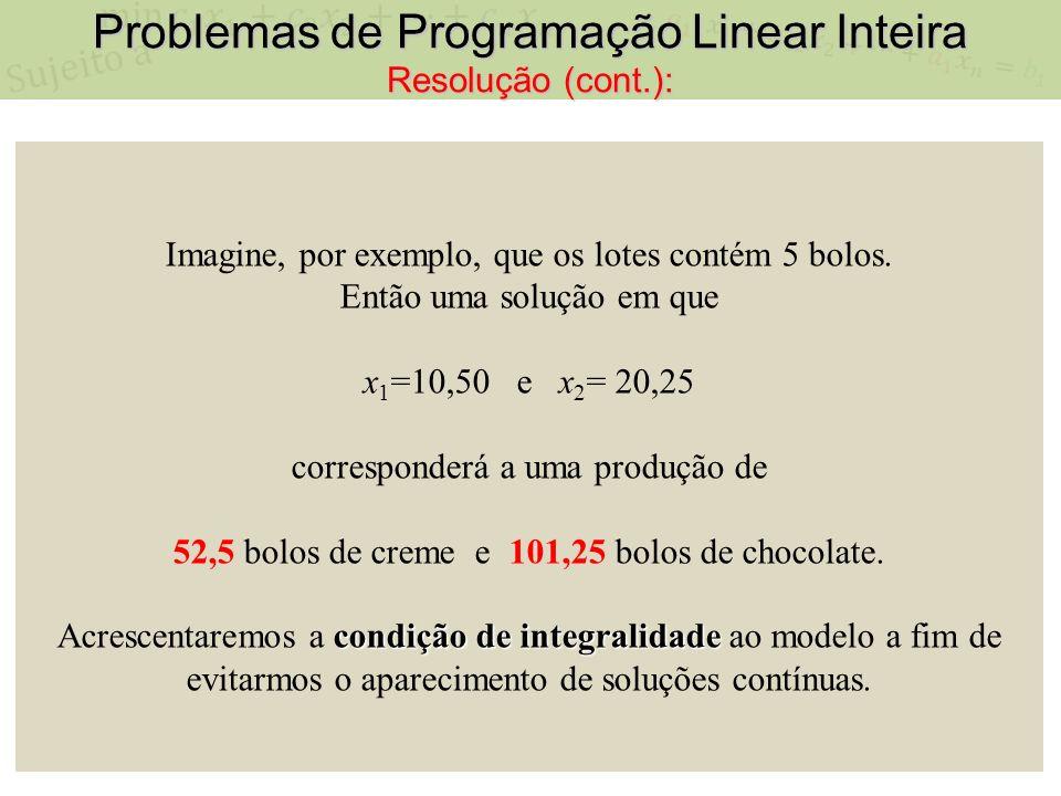 Problemas de Programação Linear Inteira Resolução (cont.): 3.
