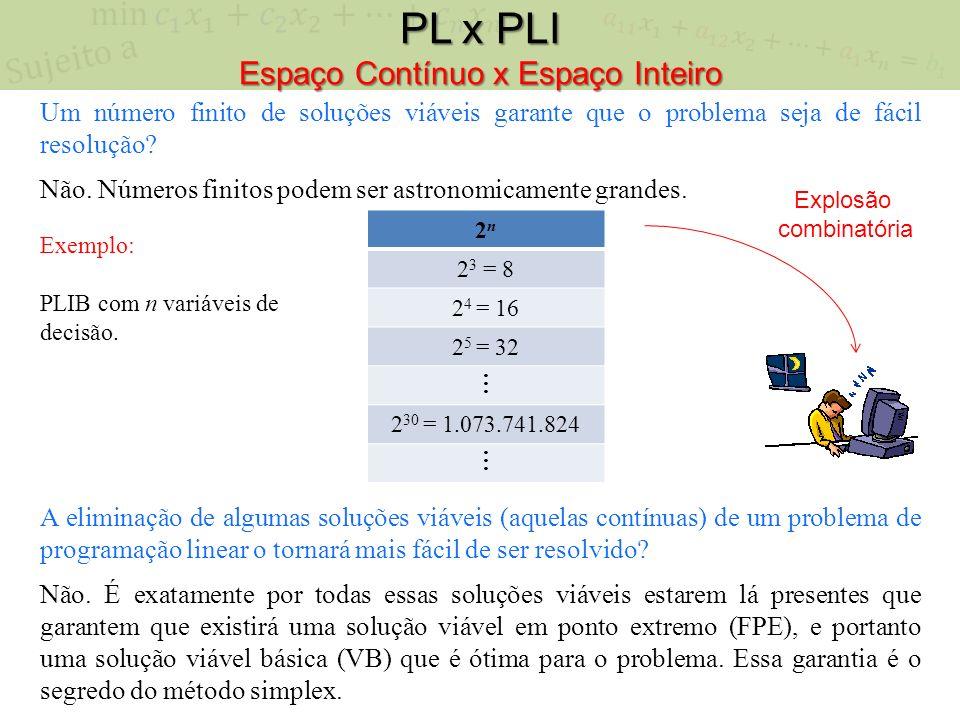 Um número finito de soluções viáveis garante que o problema seja de fácil resolução.