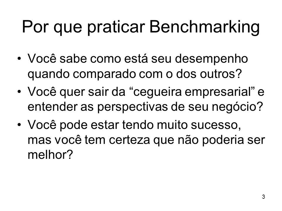 3 Por que praticar Benchmarking Você sabe como está seu desempenho quando comparado com o dos outros? Você quer sair da cegueira empresarial e entende