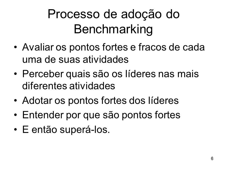 6 Processo de adoção do Benchmarking Avaliar os pontos fortes e fracos de cada uma de suas atividades Perceber quais são os líderes nas mais diferente