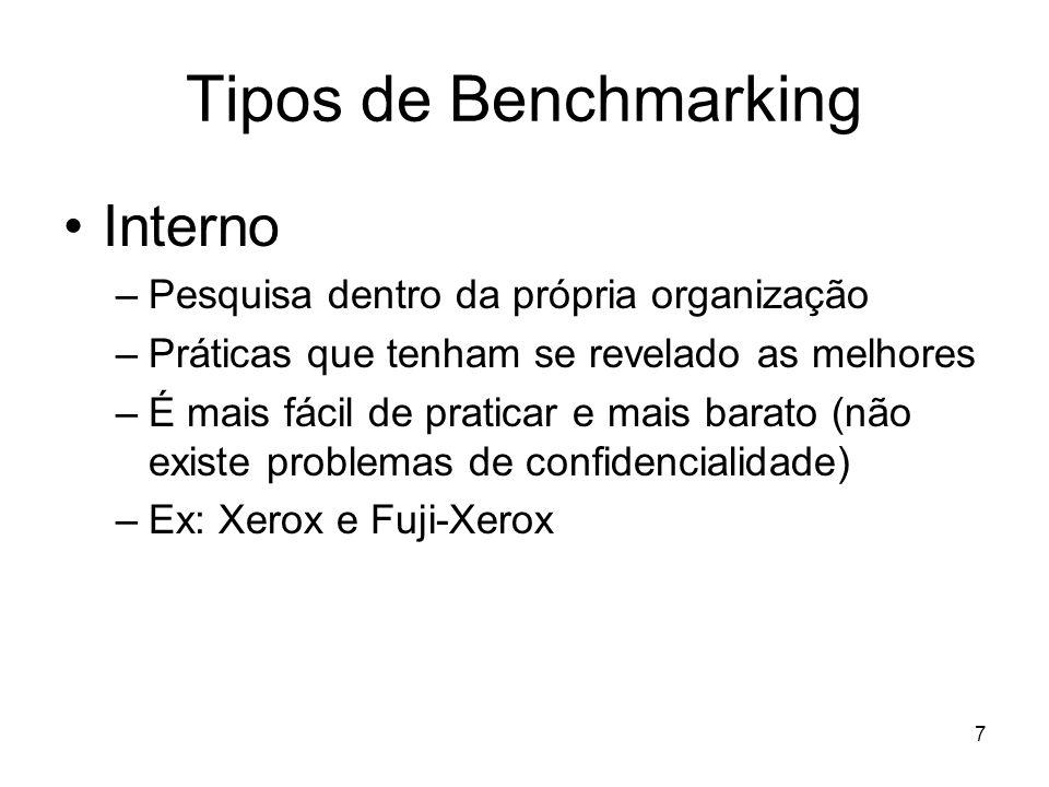 7 Tipos de Benchmarking Interno –Pesquisa dentro da própria organização –Práticas que tenham se revelado as melhores –É mais fácil de praticar e mais