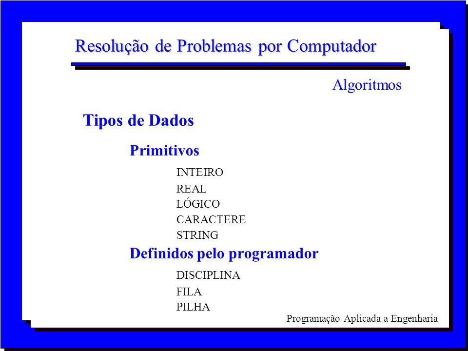 Programação Aplicada a Engenharia Resolução de Problemas por Computador Tipos de Dados Primitivos INTEIRO REAL LÓGICO CARACTERE STRING Definidos pelo