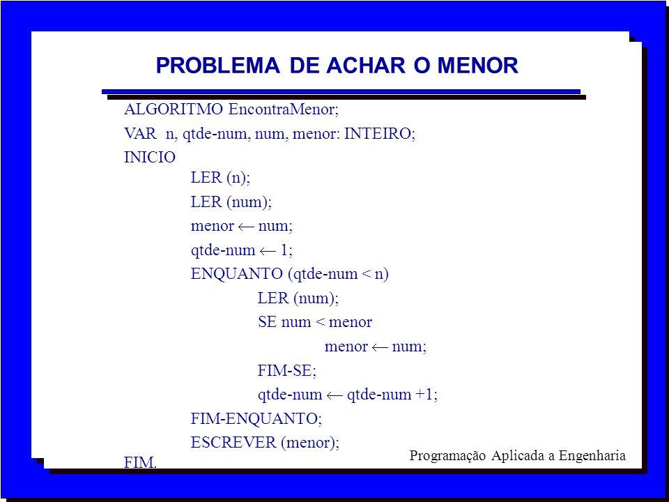 Programação Aplicada a Engenharia PROBLEMA DE ACHAR O MENOR ALGORITMO EncontraMenor; VAR n, qtde-num, num, menor: INTEIRO; INICIO LER (n); LER (num);